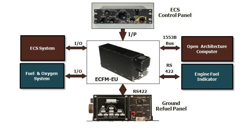 ECFM.jpg