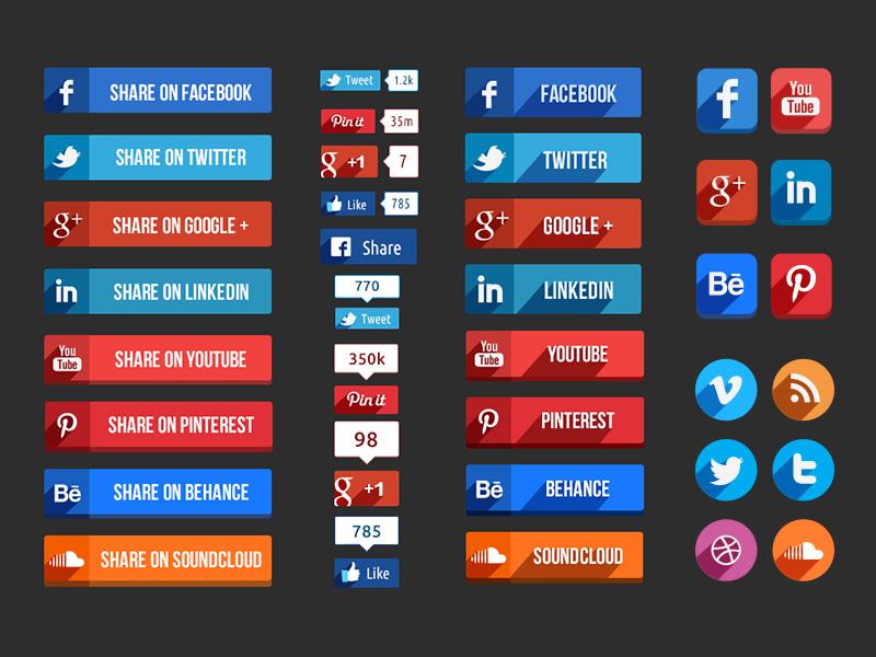Viral Content on Social Media