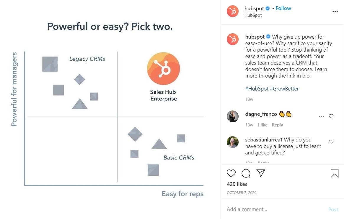 Publication Instagram de Hubspot sur la promotion de leurs produits.