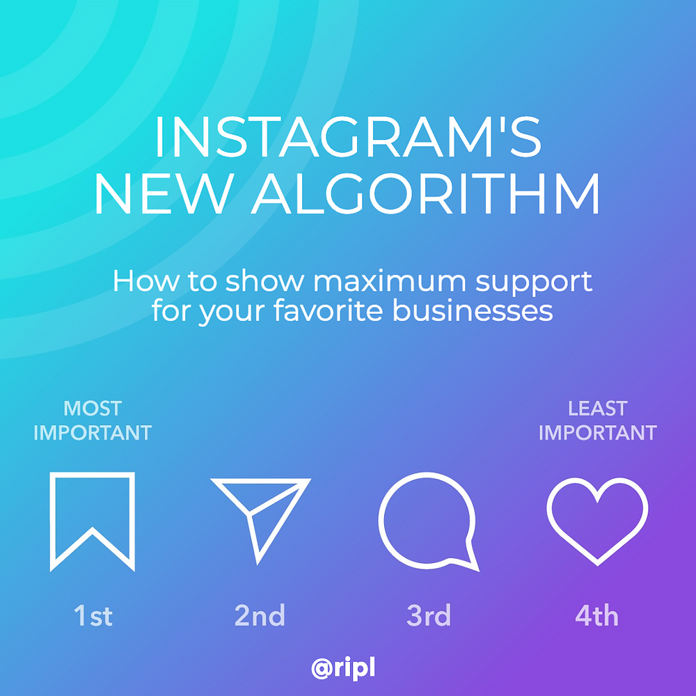 Instagram new algorithm importance ranking of likes, comments, shares, saves