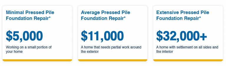 cost range for pressed pilings