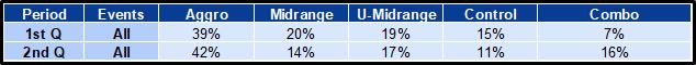 metanalysis-s02e04-table4