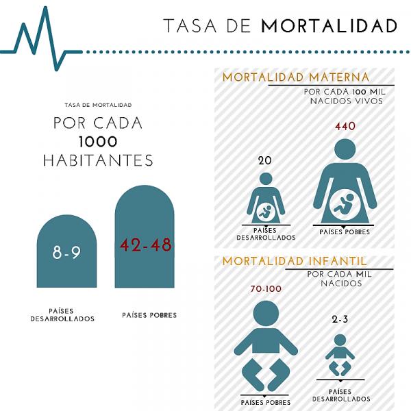 La pobreza, el mayor obstáculo para la salud | Manos Unidas