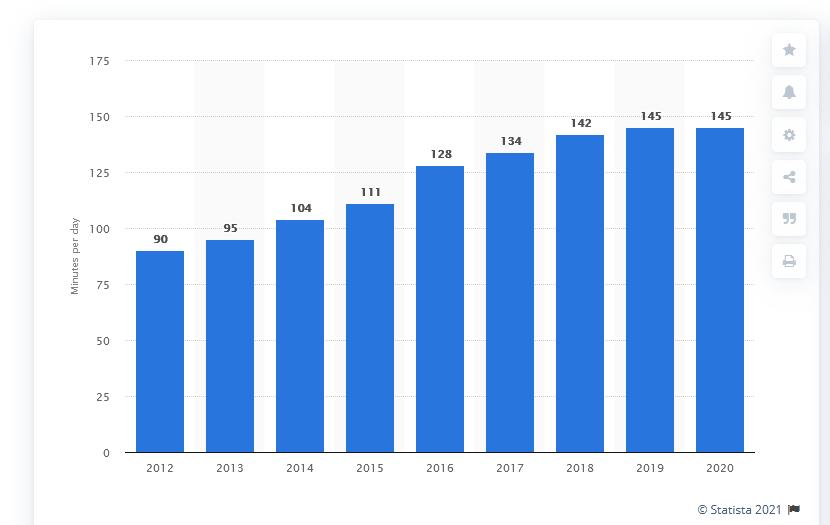 график время в социальных сетях с 2012 по 2020 годы statista