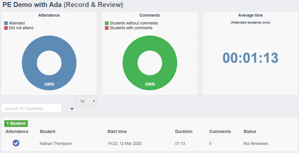 Digital assesment: Remote Proctoring,  Record and Review