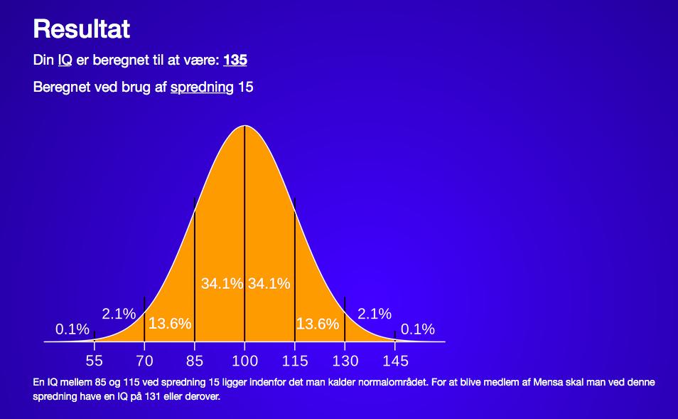 IQ 知能指数 診断 チェック テスト