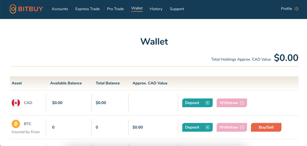 bitcoin depozit ne demek crypto piața btc btc