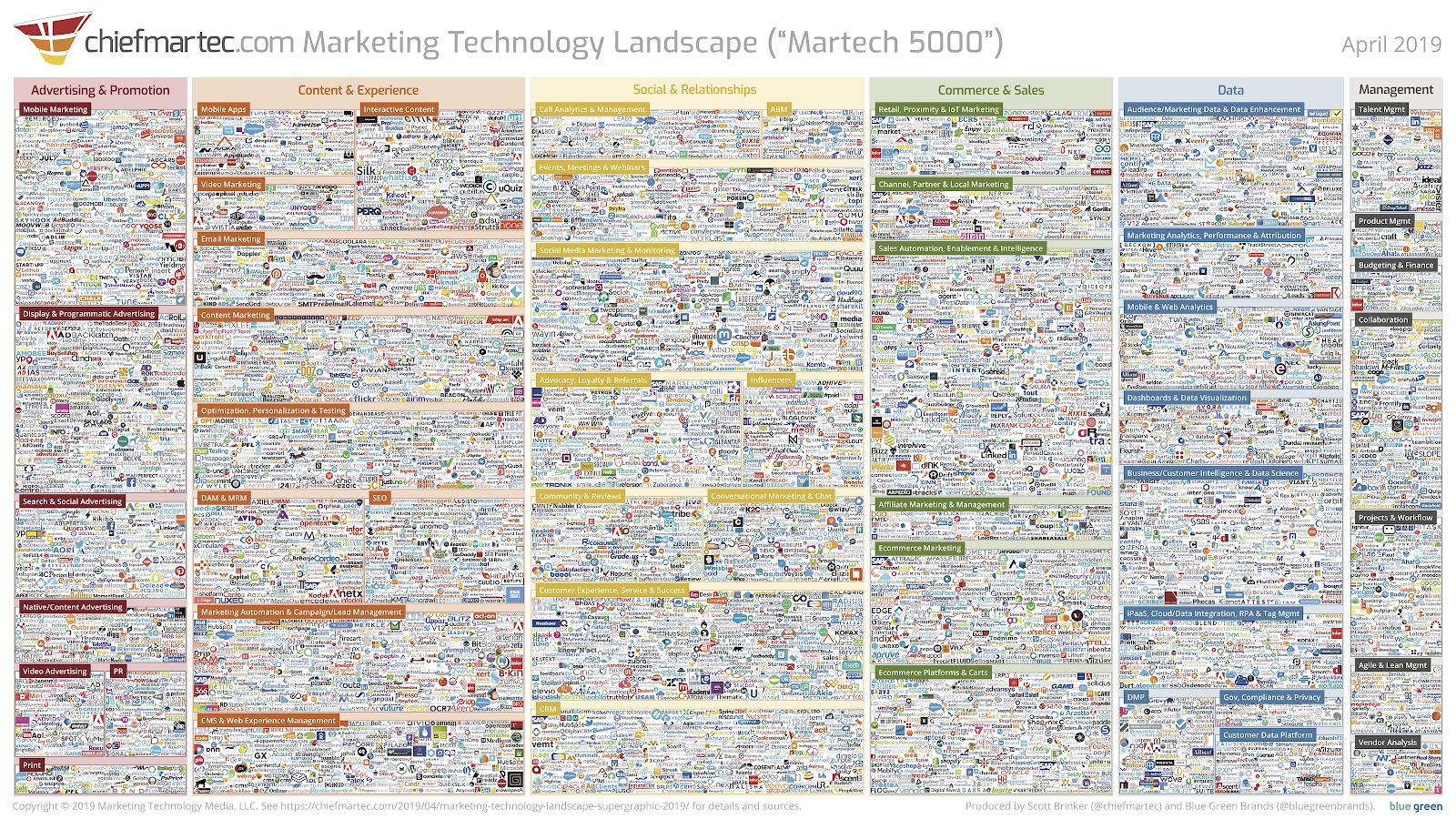 marketing tech tools