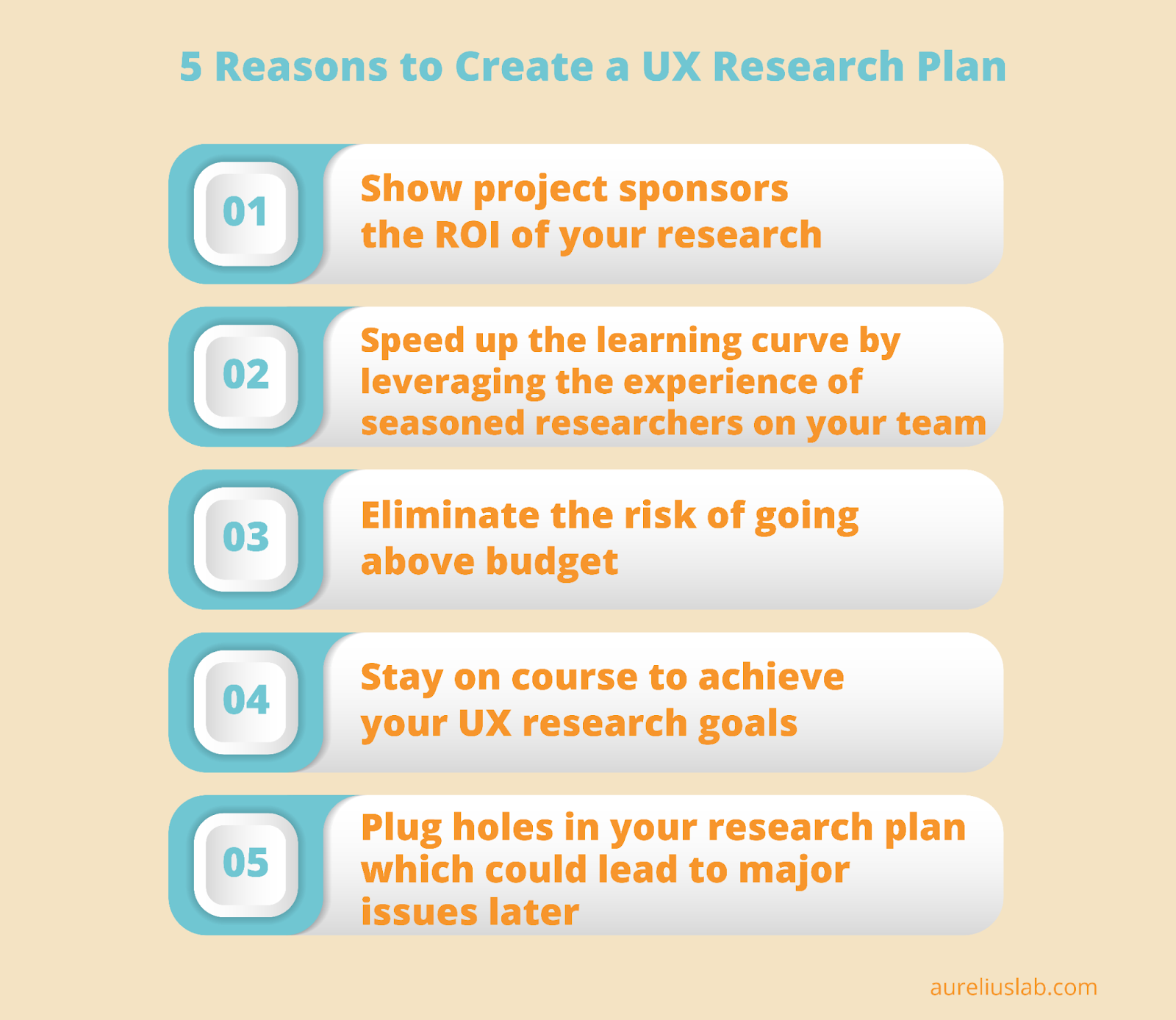 benefits of UX research plan