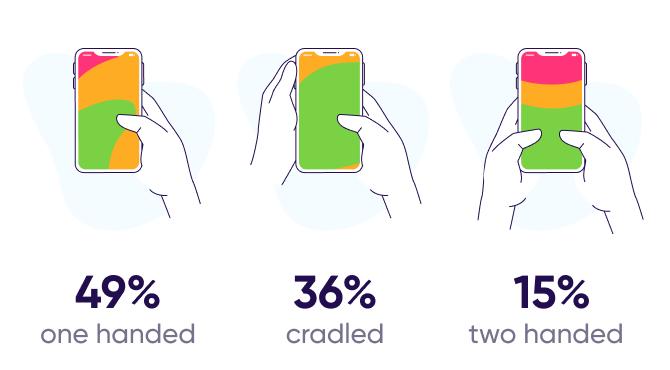 App UX thumb area