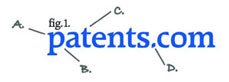 EASY TO USE PATENTS SEARCH & PATENT LAWYER DIRECTORY