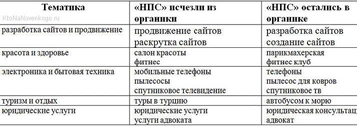 http://ktonanovenkogo.ru/image/12-08-201415-48-09.png