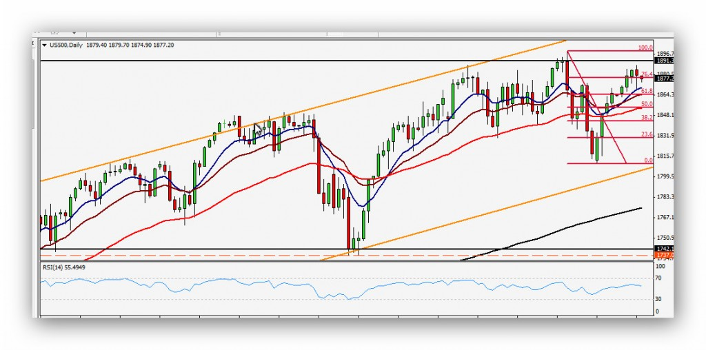 CompartirTrading Post Day Trading 2014-04-25 SP Diario