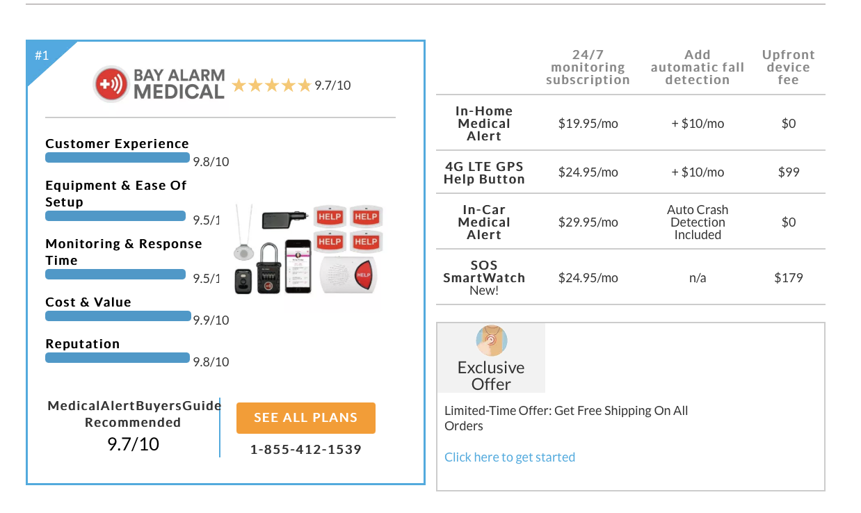 Medical Alert Buyers Guide summary box for product review