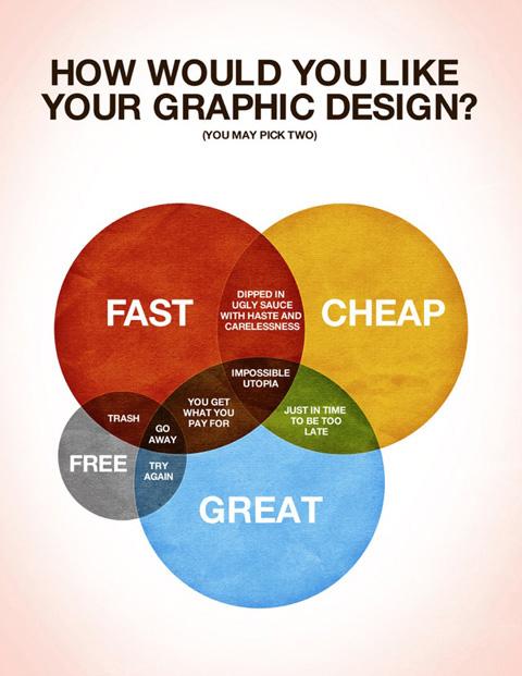 graphic_design_chart.jpg
