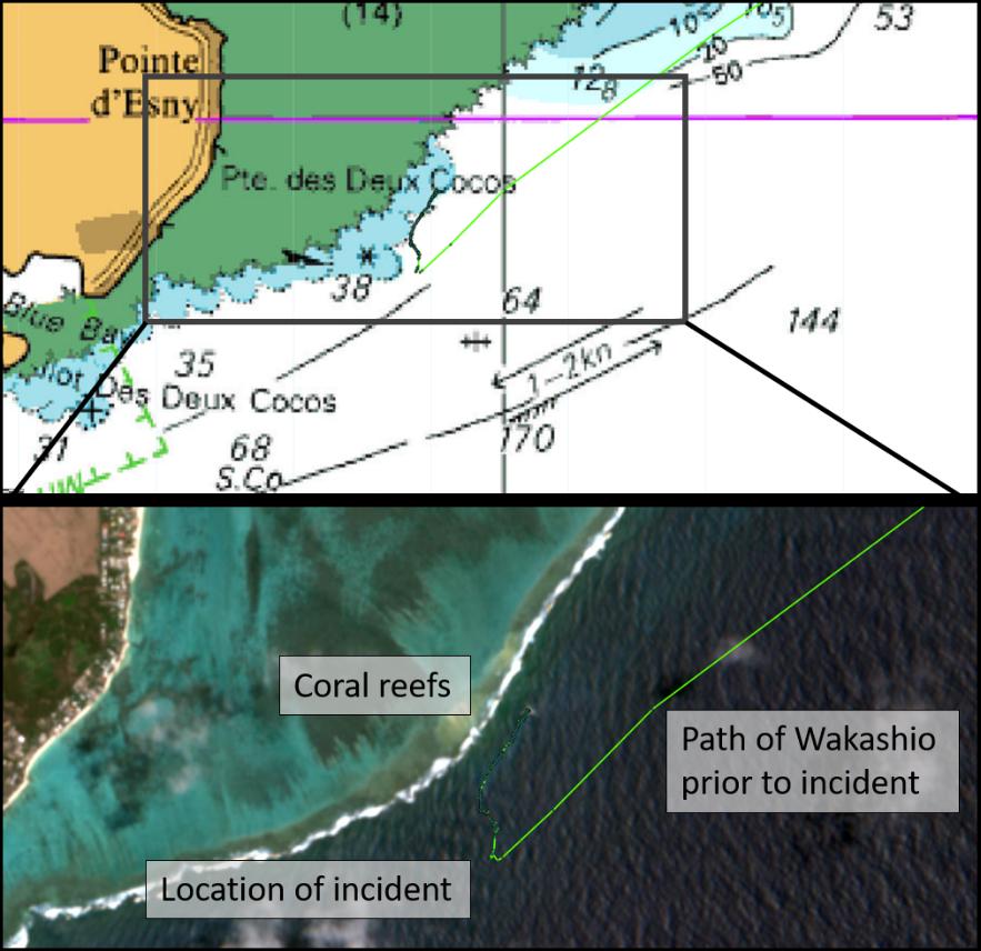 Challenging Assumptions Around the MV Wakashio Grounding