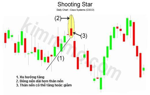 vi du mau nen shootin star