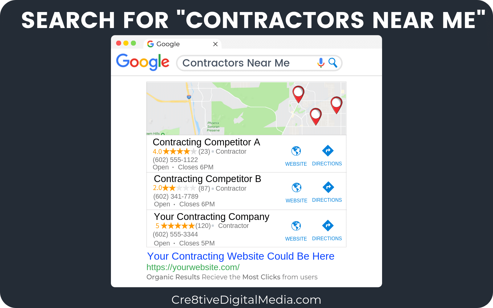"Google Search For ""Contractors Near Me"""