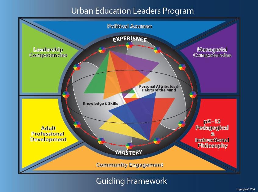 Organization and leadership teachers college columbia university