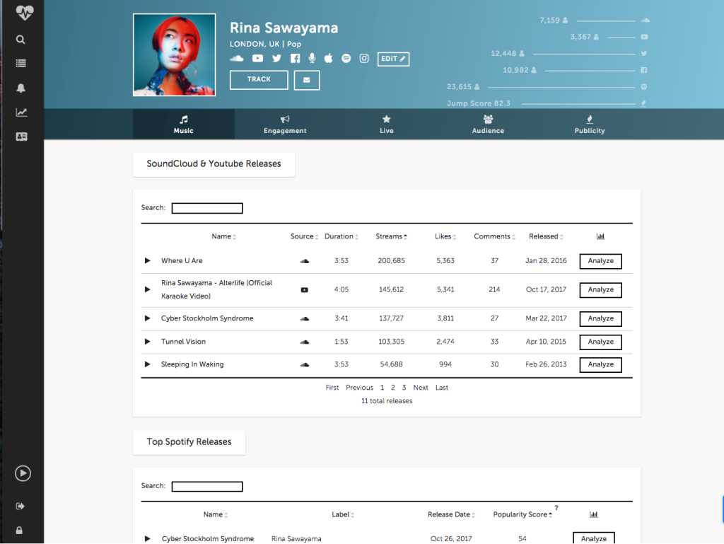 Chartmetric's Guide to Music Analytics Tools You Need to Know