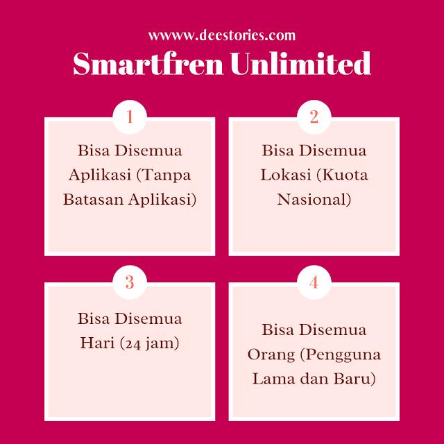 Smartfren Unlimited