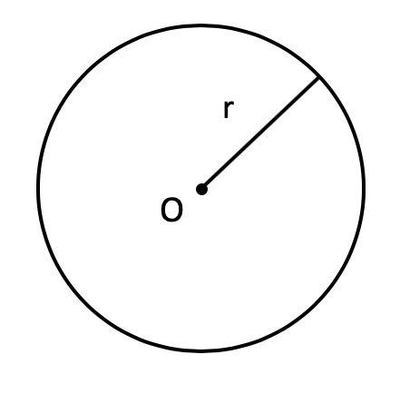 круг с радиусом