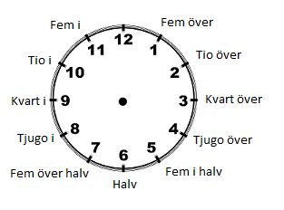 1 pm et svensk tid