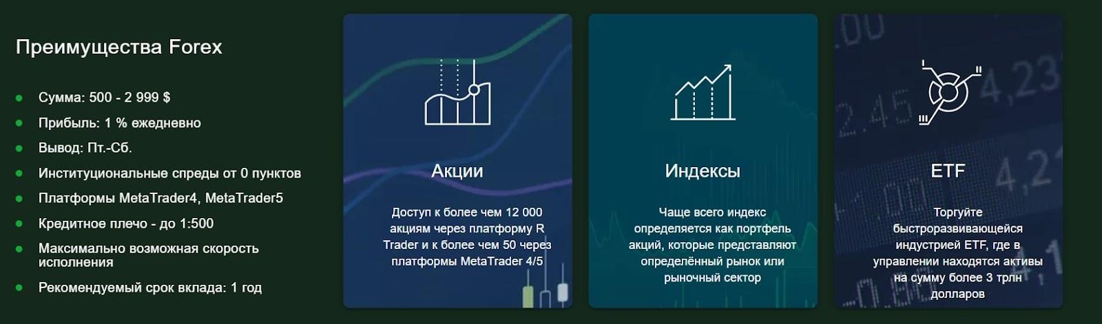 Обзор проекта City Broker, анализ отзывов