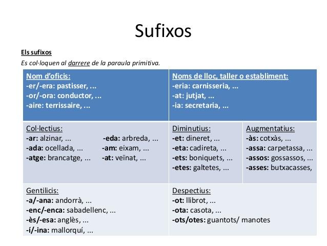 Espuig6: PREFIX I SUFIX