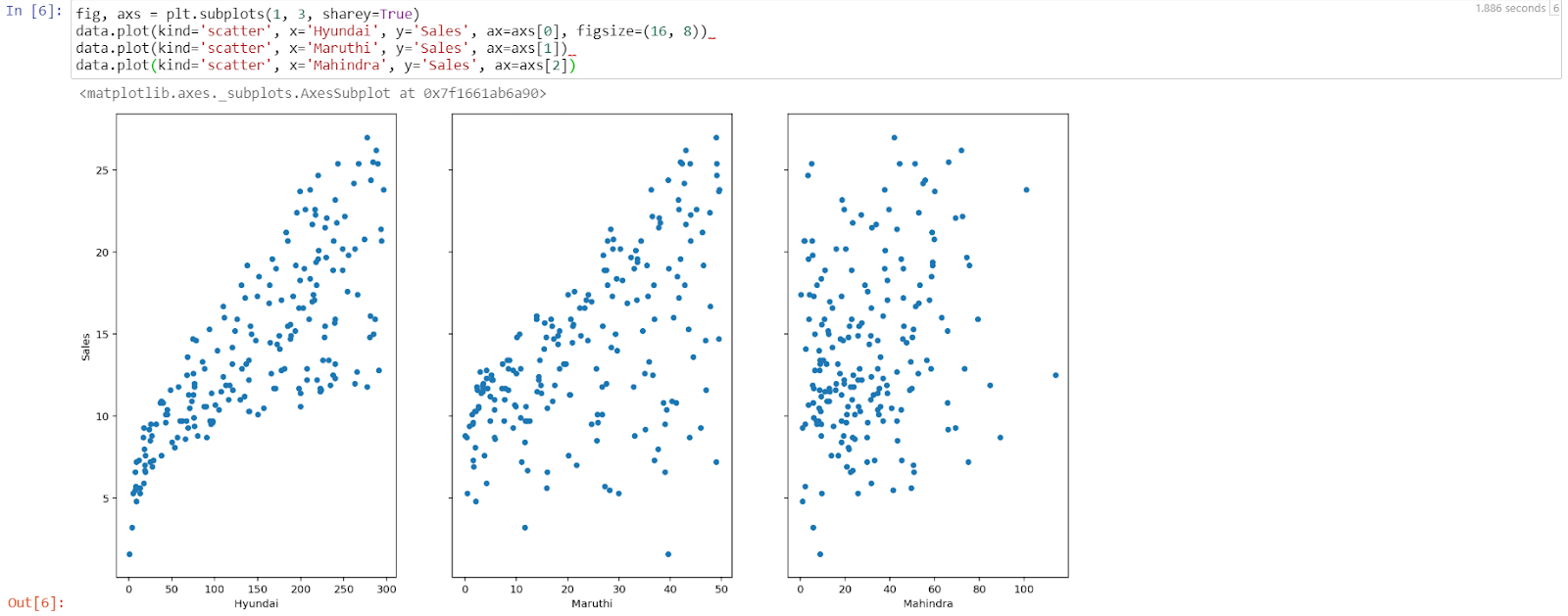 what-is-linear-regression-5