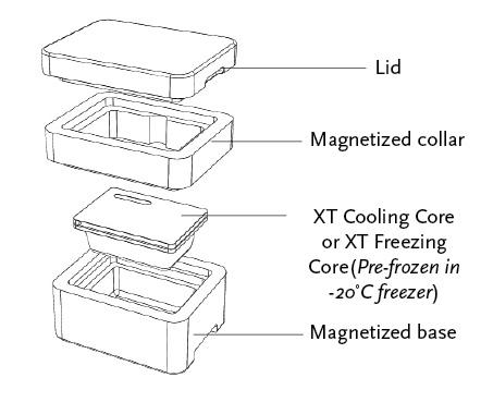 Image result for corning coolbox
