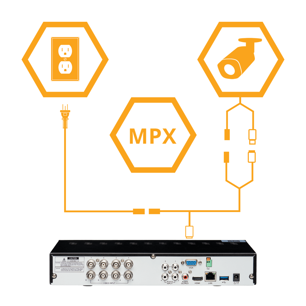 Easy MPX security camera installation