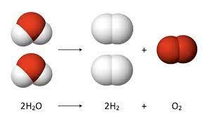 氢气和氧气