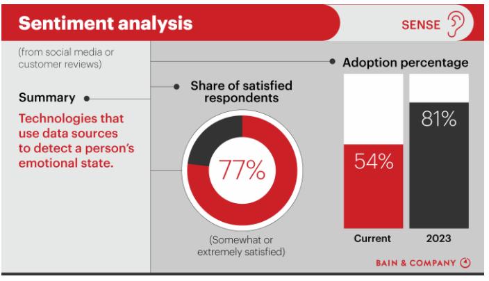 sentiment analysis infographic