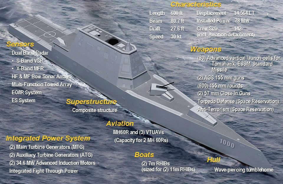 http://media.defenseindustrydaily.com/images/SHIP_DDG-1000_Features_lg.jpg
