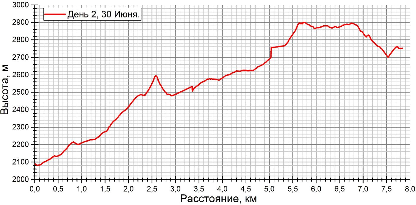 д2 график.jpg