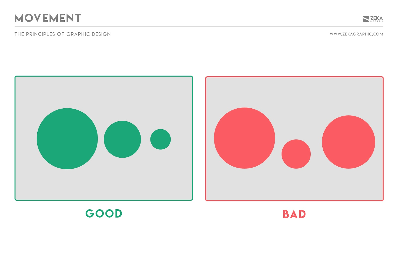 Nguyên tắc chuyển động trong thiết kế đồ họa