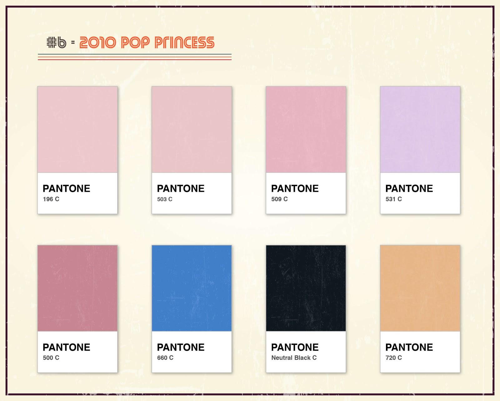 Album Artwork As Pantone: Famous Album Covers Without Text Quiz_6
