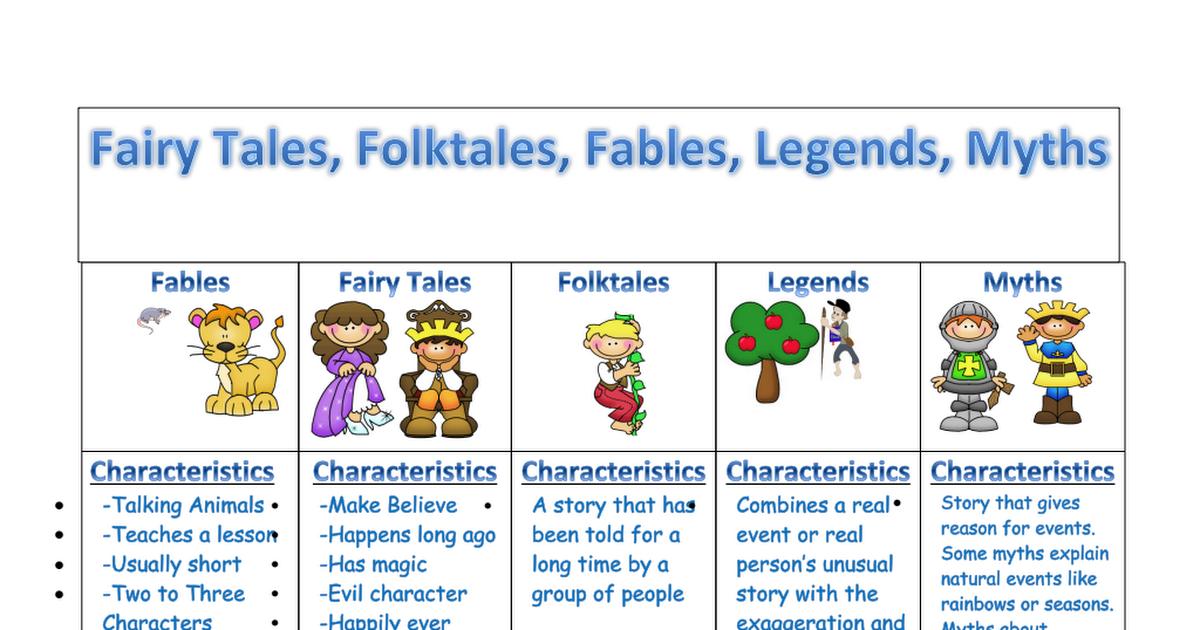 Folktales Fables Legends Myths Anchor Chart English Docx Google Drive