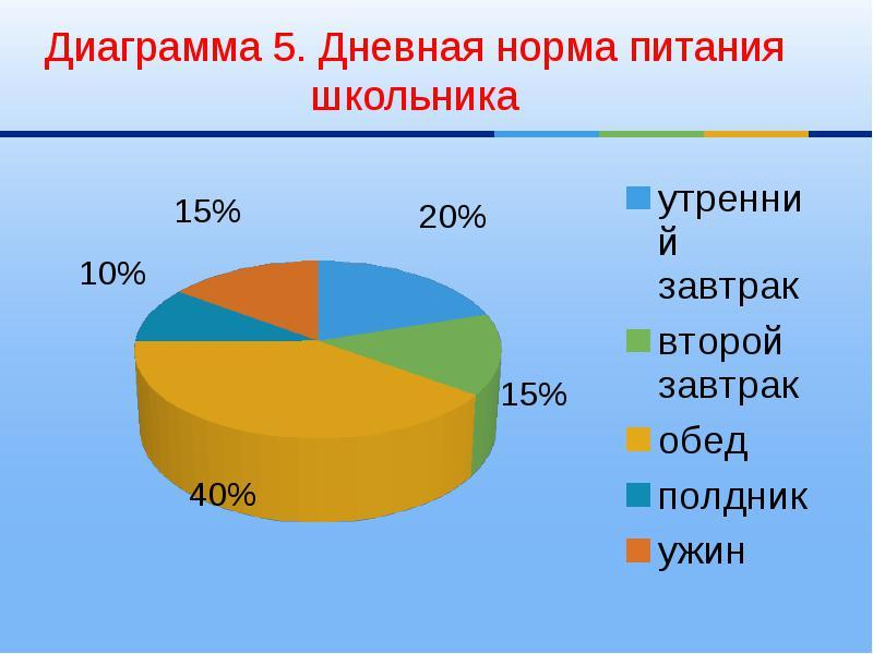 http://rpp.nashaucheba.ru/pars_docs/refs/129/128653/img11.jpg