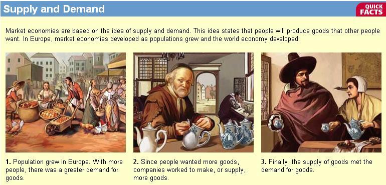 Age_-_Supply_&_Demand.JPG