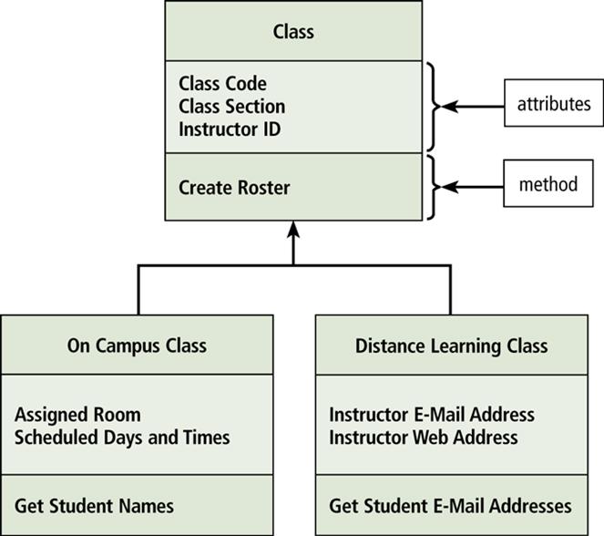 Anes pn biasanya menggunakan erd entity relationship diagram atau class diagram ccuart Images