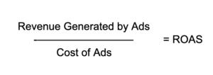 ROAS Return on Ad Spend