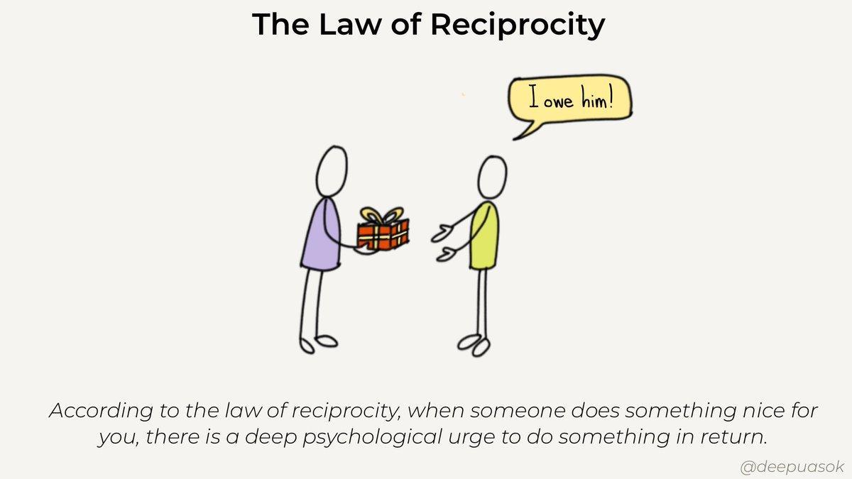 law of reciprocity