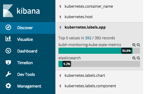 Troubleshooting Applications in a Kubernetes Cluster with Prometheus -