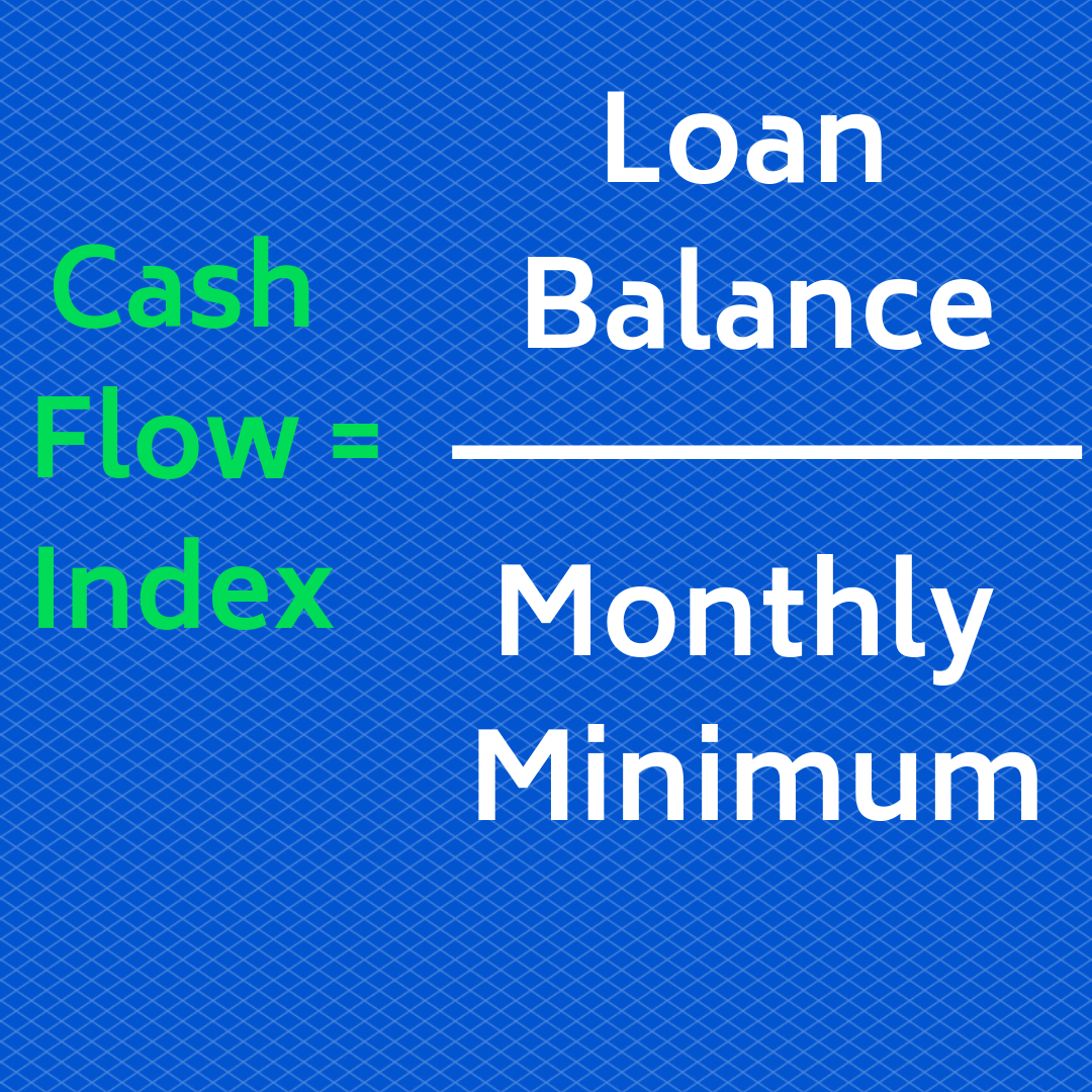 cash flow index