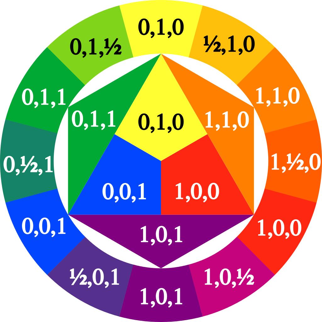 ترکیببندی رنگها5