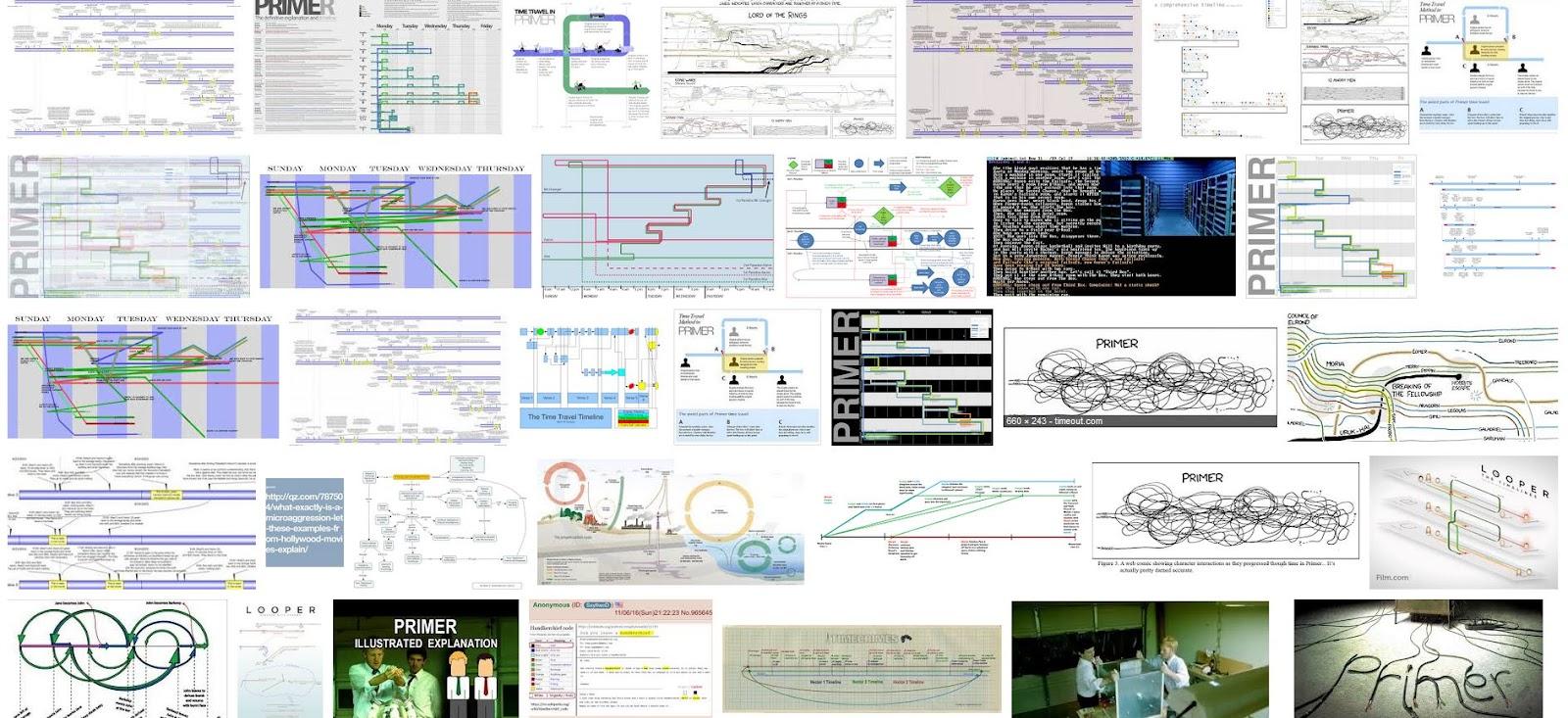 Capture d'écran d'une recherche google