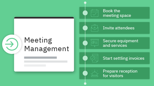 How Meeting Management Software is a Strategic Investment in 2020
