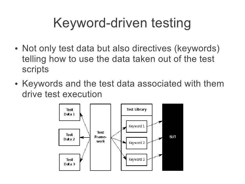 keyword-driven-testigm